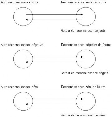 medium_boucles_de_reconnaissance.jpg