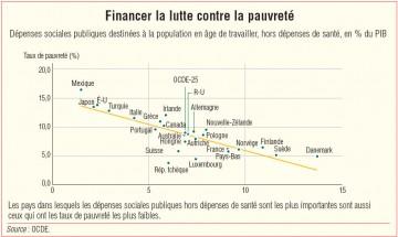 medium_graphique_pauvrete.2.jpg