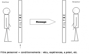 medium_schema_communication.6.jpg